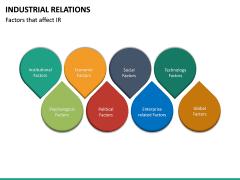 Industrial Relations PPT Slide 33
