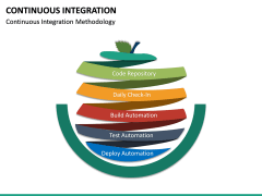 Continuous Integration PPT Slide 19