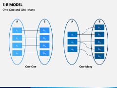 E-R Model PPT Slide 1