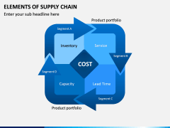 Elements of Supply Chain PPT Slide 8