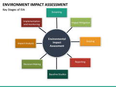 Environmental Impact Assessment (EIA) PPT Slide 22