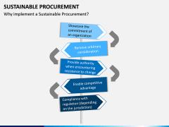Sustainable Procurement PPT Slide 11