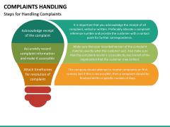 Complaints Handling PPT Slide 18