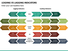 Leading Vs Lagging Indicators PPT Slide 29