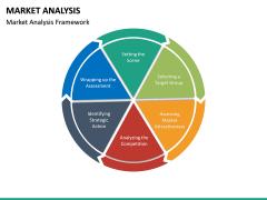Market Analysis PPT Slide 21