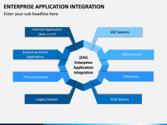 Enterprise Application Integration PPT Slide 3