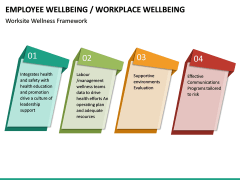 Employee Wellbeing PPT Slide 17