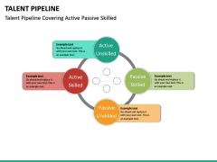 Talent Pipeline PPT Slide 23