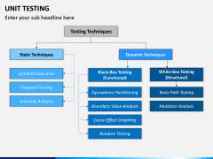 Unit Testing PPT Slide 3