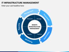IT Infrastructure Management PPT Slide 14