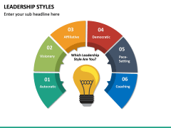 Leadership Styles PPT Slide 29