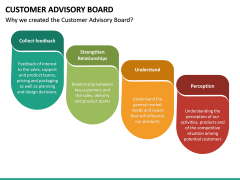 Customer Advisory Board PPT Slide 22