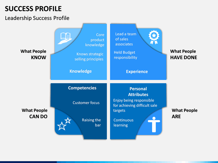 Success Profile Powerpoint Template