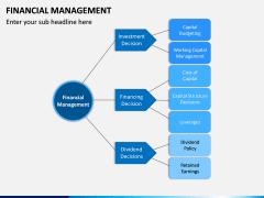 Financial Management PPT Slide 12