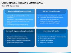 Governance, Risk and Compliance PPT Slide 7