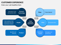 Customer Experience Management PPT Slide 3