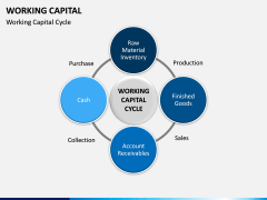 Working Capital PPT slide 9