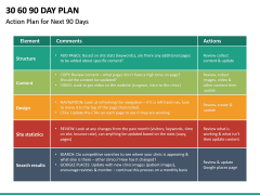 30 60 90 Day Plan PPT Slide 49