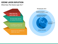Ozone Layer Depletion PPT Slide 26