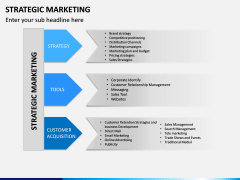 Strategic Marketing PPT Slide 9