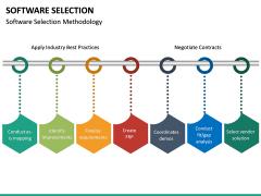 Software Selection PPT Slide 16