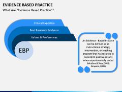 Evidence Based Practice PPT slide 2