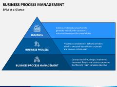 Business process management PPT slide 3