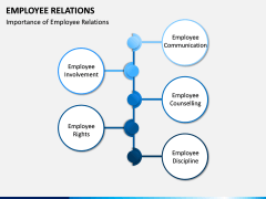 Employee Relations PPT Slide 10