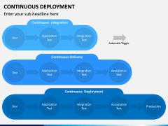 Continuous Deployment PPT Slide 9