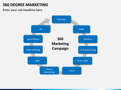 360 Degree Marketing PPT Slide 8
