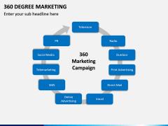 360 Degree Marketing PPT Slide 8
