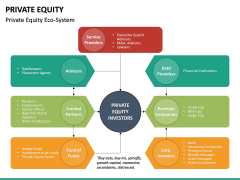 Private Equity PPT Slide 24