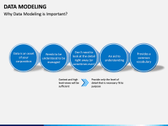 Data Modeling PPT slide 4