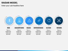RAIDAR Model PPT Slide 5