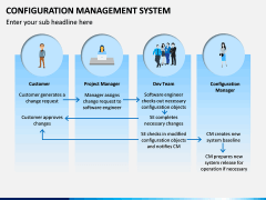 Configuration Management System PPT Slide 6