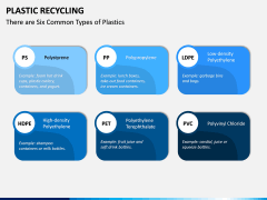 Plastic Recycling PPT Slide 6