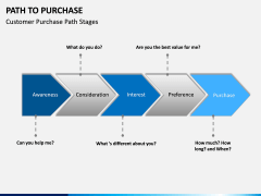 Path to Purchase PPT Slide 11