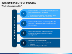 Interoperability of Processes PPT Slide 1