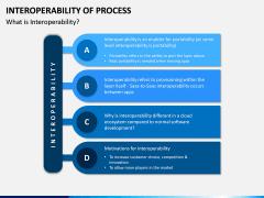 Interoperability of Processes PPT Slide 1