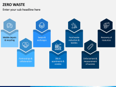 Zero Waste PPT Slide 11