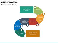 Change Control PPT Slide 19