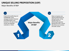 Unique Selling Proposition (USP) PPT slide 12