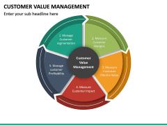 Customer Value Management PPT Slide 15