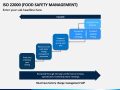 ISO 22000 PPT Slide 13