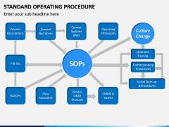Standard Operating Procedure PPT slide 8