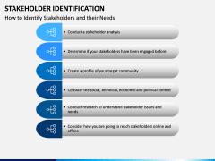 Stakeholder Identification PPT Slide 8