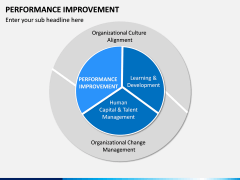 Performance Improvement PPT Slide 8