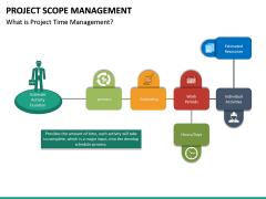 Project Scope Management PPT Slide 28