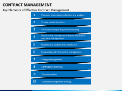 Contract management PPT slide 5