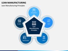Lean Manufacturing PPT Slide 5